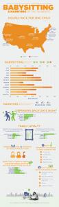 UrbanSitter-Feb-2013-Rates