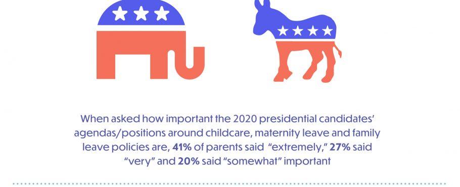 2020-Rates-Infographic